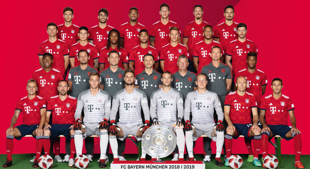 Bayern München Kader 2021