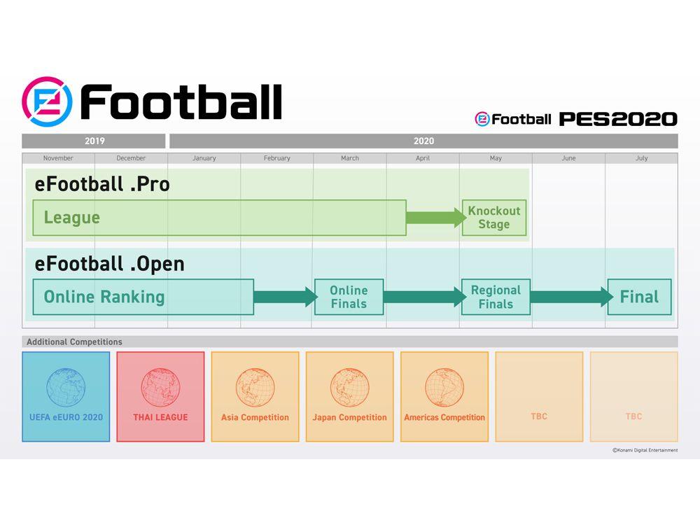 So sieht der Zeitplan der beiden neuen Ligen aus.