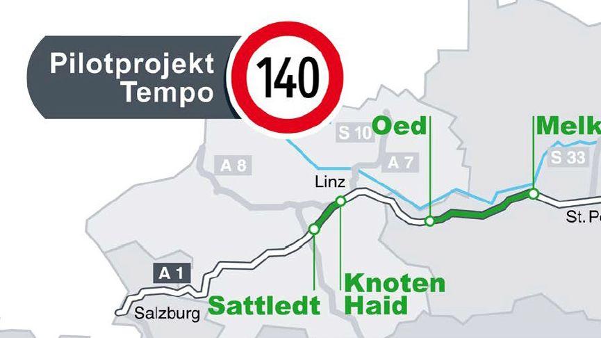 Pilotprojekt 140 Österreich