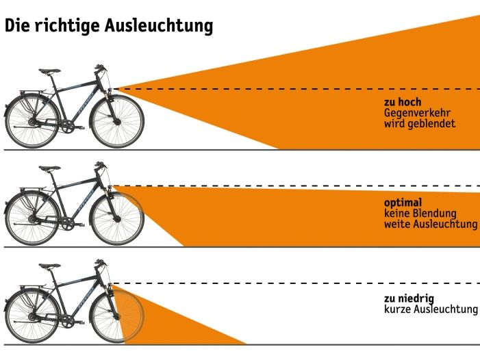 Einstellung Fahrradlicht