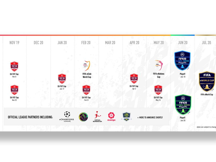 So sieht der vorläufige Zeitplan für die Global Series aus.