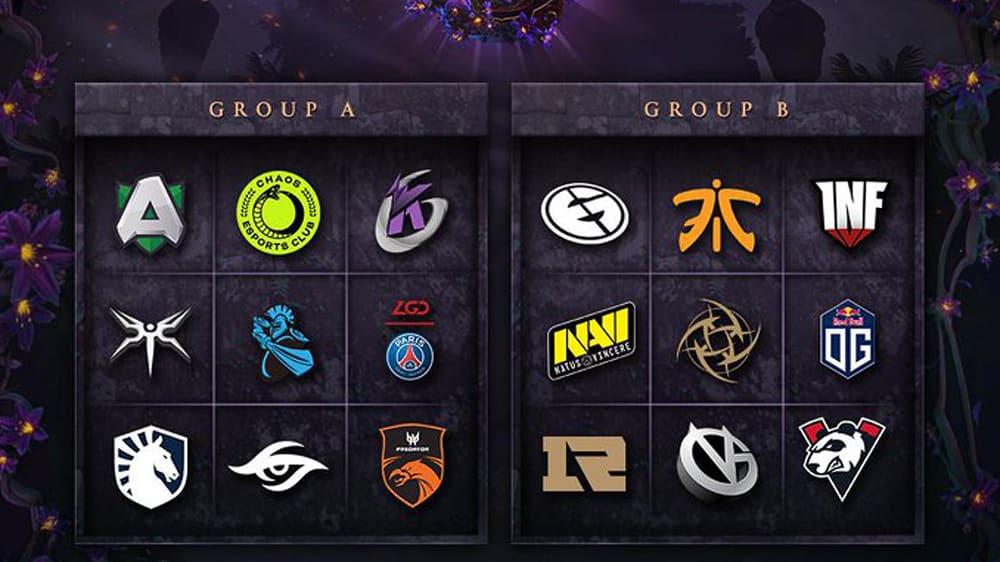 TI9Gruppen: So sehen die Gruppen bei The International 2019 aus.