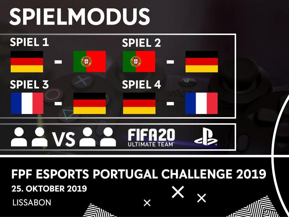 So sind die Partien für die FPF eSports Portugal Challenge 2019 angesetzt.