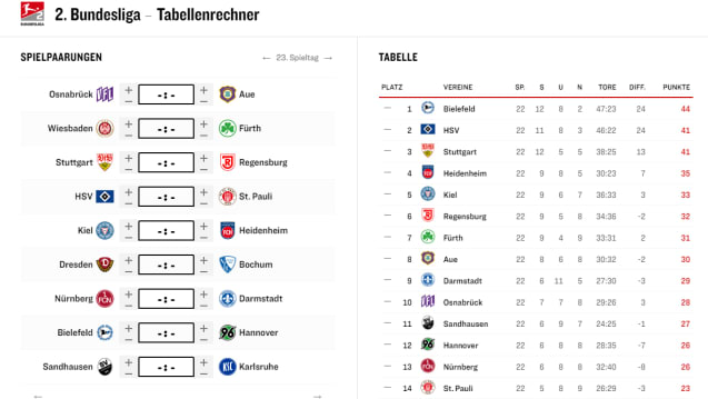 2 Bundesliga Rechner